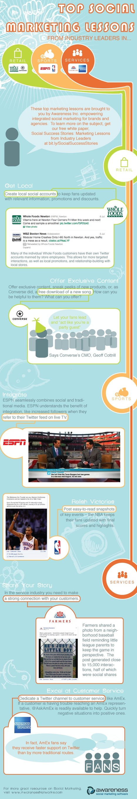 Top Social Marketing Lessons from Leaders in Sports, Retail, and Services [Infographic] | Sports Marketing | Scoop.it