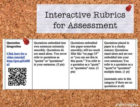 Interactive Rubrics as Assessment for Learning | 21st Century Teaching and Learning | Scoop.it