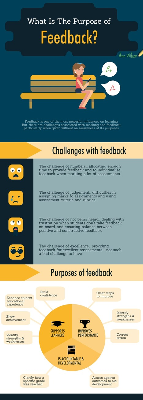 Giving Students Feedback on Assessment Infographic - e-Learning Infographics | Technologies pour la formation | Scoop.it