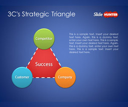 Download free Strategy PowerPoint Templates and Backgrounds for Presentations SlideHunter.com | Strategy | Scoop.it