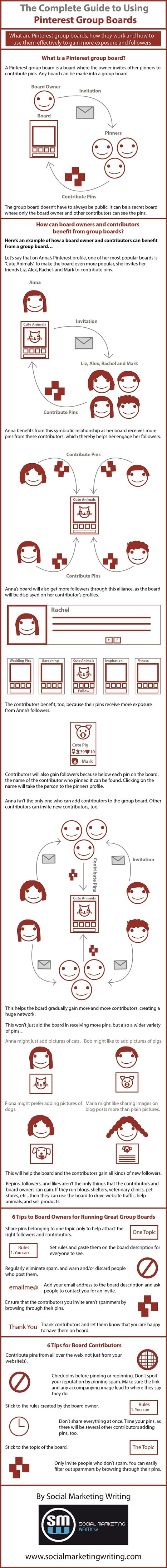 The Complete Guide to Pinterest Group Boards [Infographic] - Business 2 Community | Better know and better use Social Media today (facebook, twitter...) | Scoop.it