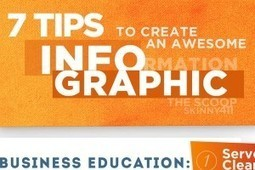 The Best Infographic Template with Tips on Design Elements - BrandonGaille.com | Social Media Marketing | Scoop.it
