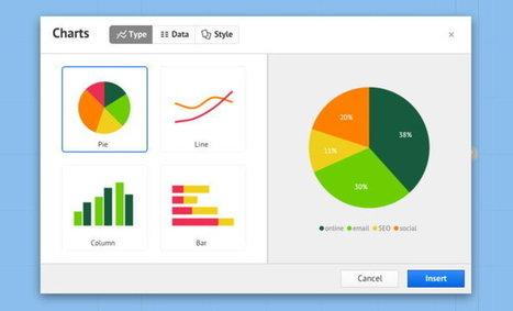 Cómo incrustar gráficos de alta calidad en Prezi, con el nuevo editor o desde Excel | Curación de contenidos | Scoop.it