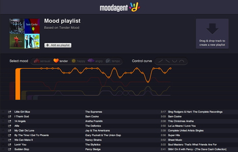 Mood Based Audio Ads by Moodagent and Mixberry Media | Music business | Scoop.it