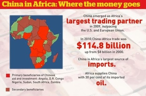 China to West: Our model of giving aid to Africa is better | Impact Investing and Inclusive Business | Scoop.it
