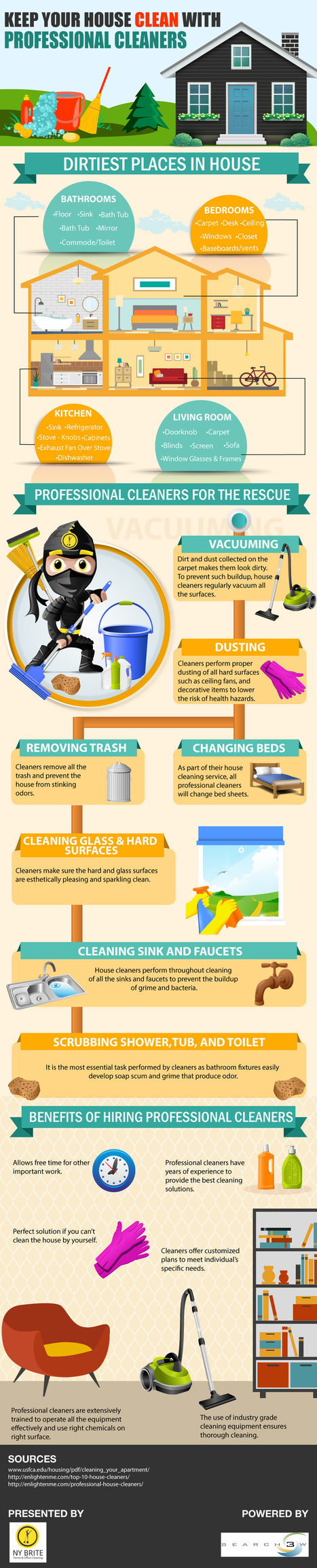 Keep Your House Clean with Professional Cleaner | Infographic | Scoop.it