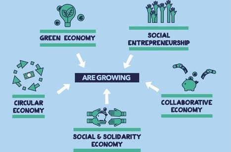 An overview of social innovation in Europe | Peer2Politics | Scoop.it