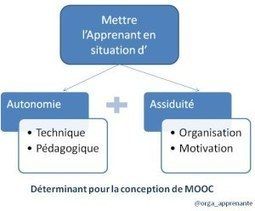 Coach pédagogique de MOOC : un nouveau métier | MOOC | Scoop.it