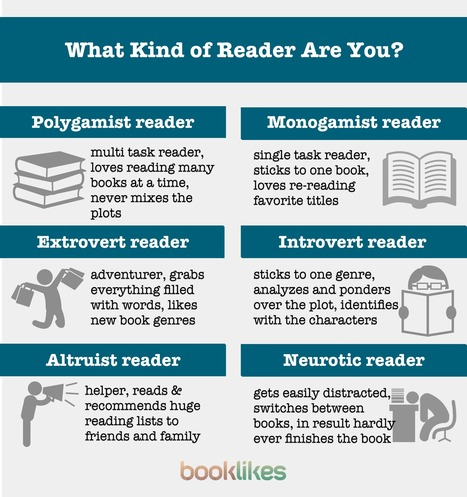 What kind of reader are you?  - BookLikes | Librarians in the real world | Scoop.it