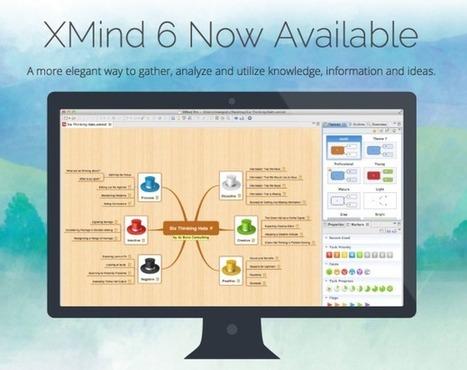 Marketing de Contenidos: 3 herramientas para crear mapas mentales (y ejemplos) | Sobre TIC y docencia | Scoop.it