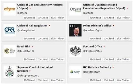 Reino Unido incluirá en su Archivo Nacional 'tuits' y contenido ... - PR Noticias (Comunicado de prensa) | Frikis | Scoop.it