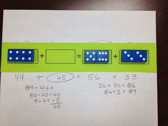 Math Coach's Corner: Balancing Act: Understanding Equality | Cool School Ideas | Scoop.it