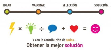CoCreable, herramienta web para cocrear   Consultoría artesana en red   Participatory & collaborative design   Diseño participativo y colaborativo   Scoop.it