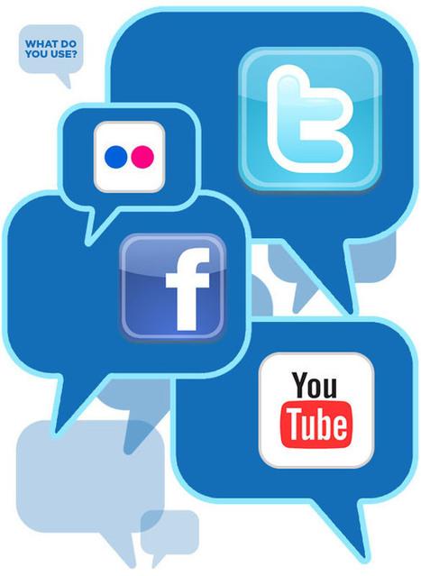 10 articles stratégiques et pratiques pour une présence efficace sur les réseaux sociaux | eTourisme - Eure | Scoop.it