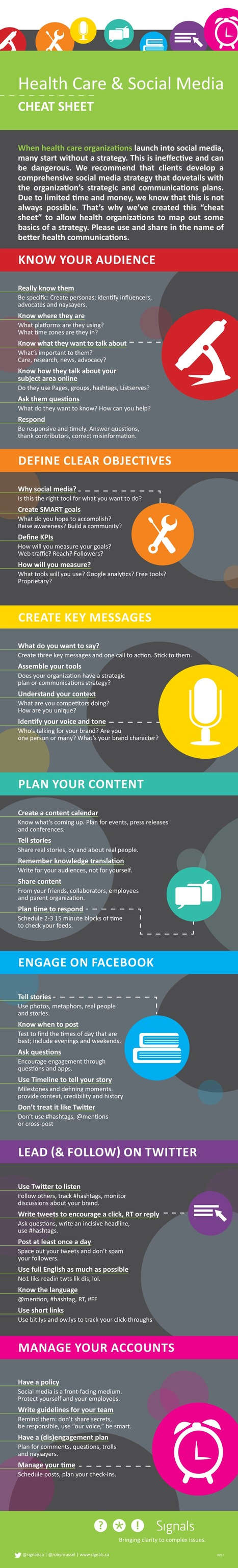 The 7-Step Social Media Cheatsheet for Organizations | Social Media and Web Infographics hh | Scoop.it