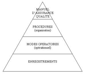 Argumentaire pour une démarche de qualité @Fédération des Maisons Médicales   La démarche qualité au service du non-marchand   Scoop.it