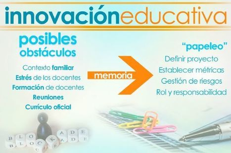 5 Obstáculos a la innovación educativa (con #TIC o no) | Educacion, ecologia y TIC | Scoop.it