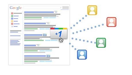 Google Plus et le référencement naturel   Les Enjeux du Web Marketing   Scoop.it