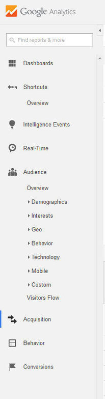 The Beginner's Guide To Google Analytics: Finding Your Way Around - Business 2 Community | Digital-News on Scoop.it today | Scoop.it