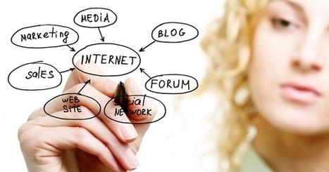 Mi caja de herramientas de marketing de contenidos - Internet Advantage | Publicidad y marketing | Scoop.it
