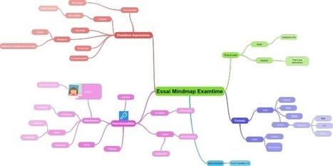 Mindmapping avec la suite gratuite en ligne Examtime : le test   Mieux apprendre   Scoop.it