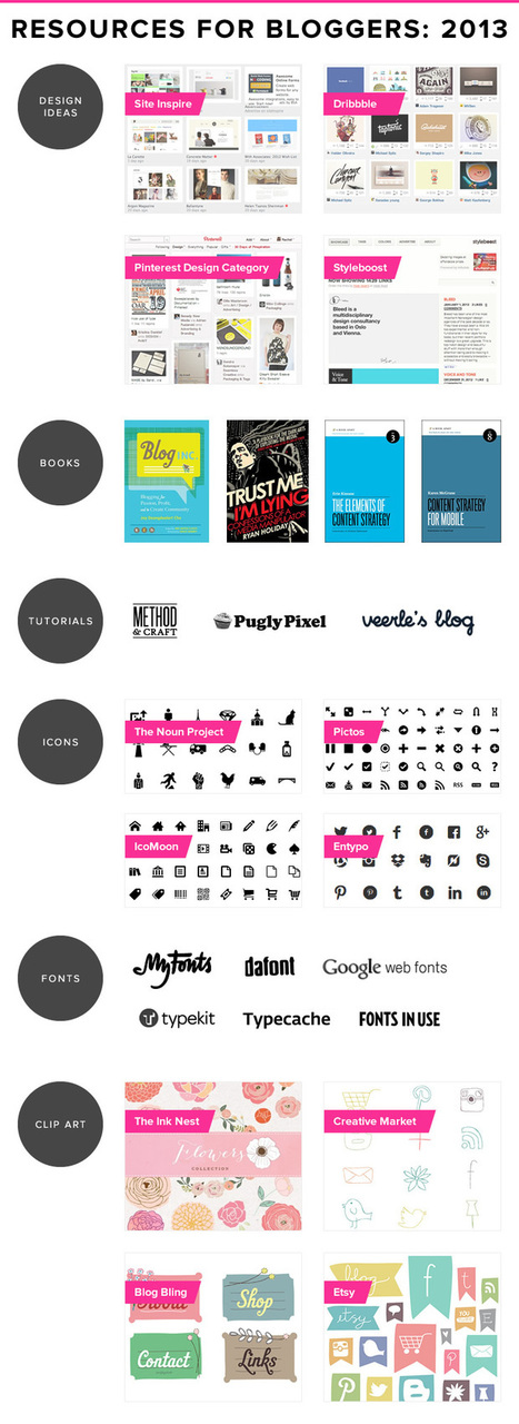 Blog Design Resources for 2013: ideas, books, tutorials, fonts, clip art | My Blog 2016 | Scoop.it