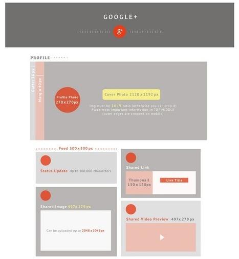 Mejores 15 Herramientas para crear imágenes en Redes Sociales | Educacion, ecologia y TIC | Scoop.it