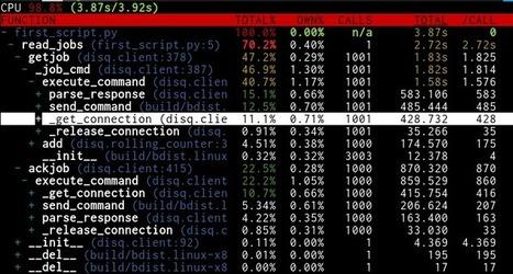 Optimizing Python - A Case Study | Python-es | Scoop.it