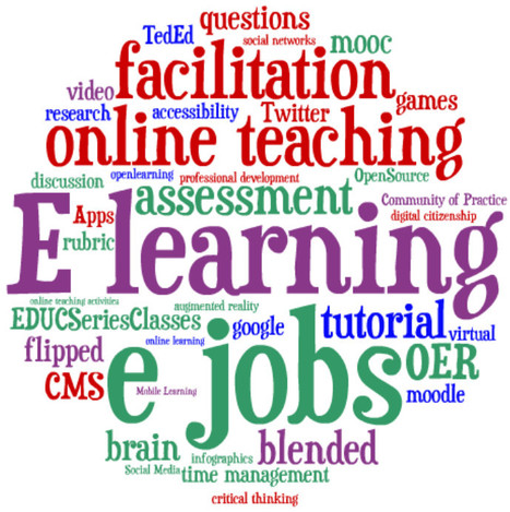 E-Learning Certificate Program: E-Learning and Online Teaching Scoop.it Tag Cloud | Teaching E-learning | Scoop.it