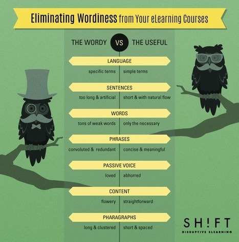 7 Techniques for Reducing Wordiness in Your eLearning Courses | elearning stuff | Scoop.it