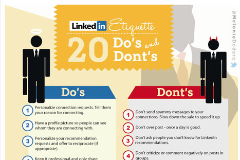20 LinkedIn Mistakes That Turn Off Potential Customers | LinkedIn Marketing Strategy | Scoop.it