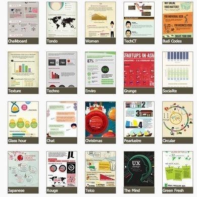 Infographic Templates and Themes - What say you?   Piktochart   Content Curation: Emerging Career   Scoop.it