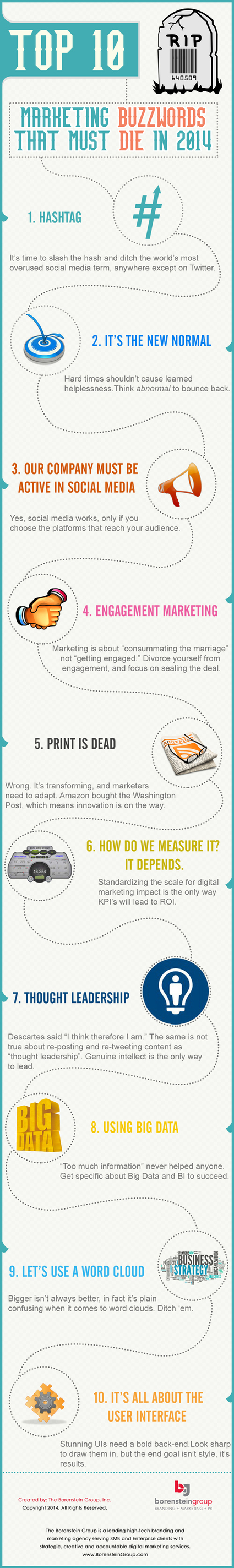 Infographic: The top 10 digital marketing buzzwords (that need to die in <br/>2014) | B2b branding marketing | Scoop.it