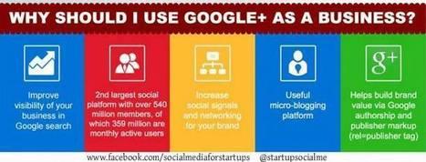 Social Media Marketing for Start-Ups |  Google+ | Entrepreneurs & Investors in Africa | Scoop.it