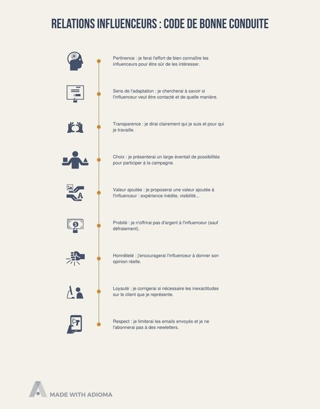 Relations influenceurs : une charte de bonne conduite | Influenceurs - Définition et stratégie | Scoop.it