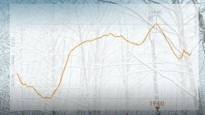 Analyse RTE de l'équilibre offre-demande de l'hiver 2011-2012 : le risque de rupture d'approvisionnement d'électricité en France est modéré | Le groupe EDF | Scoop.it