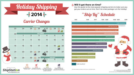 """[Infographic] 2014 Guide to Holiday Shipping Carrier Changes & """"Ship By"""" Schedules 