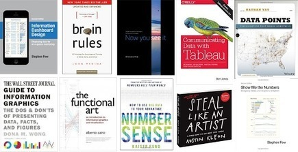 12 Books Every Great Data Analyst Should Read | HRintech  - - -  HR Innovation & Technology | Scoop.it