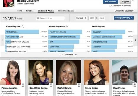 7 Little-Known Ways to Find New Prospects on LinkedIn | LinkedIn | Scoop.it