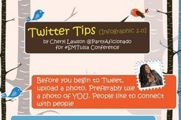 27 Cool Twitter Tricks for 2013 - BrandonGaille.com | Interesting Stuff from around the web | Scoop.it