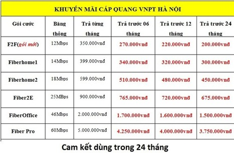 Lắp Mạng Cáp Quang Vnpt Hà Nội Gói 12Mb Giảm Còn 200.000Đ   Lap Mang VNPT   Scoop.it