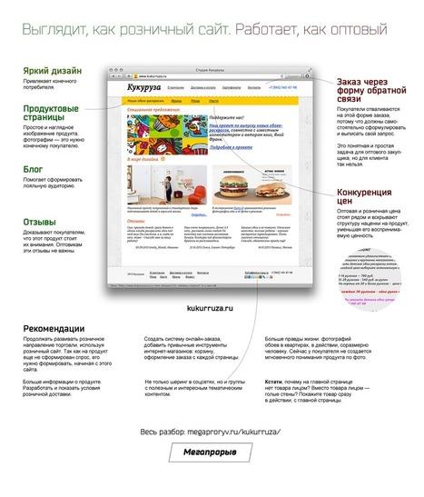 Обои-раскраски «Кукуруза» | Мегапрорыв | World of #SEO, #SMM, #ContentMarketing, #DigitalMarketing | Scoop.it