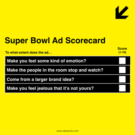 The Super Bowl Advertising Scorecard For Marketers - Forbes | Creative Marketing | Scoop.it