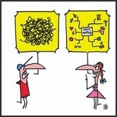 Colloque : Apprendre tout au long de la vie avec le Mind Mapping | Cartes mentales | Scoop.it