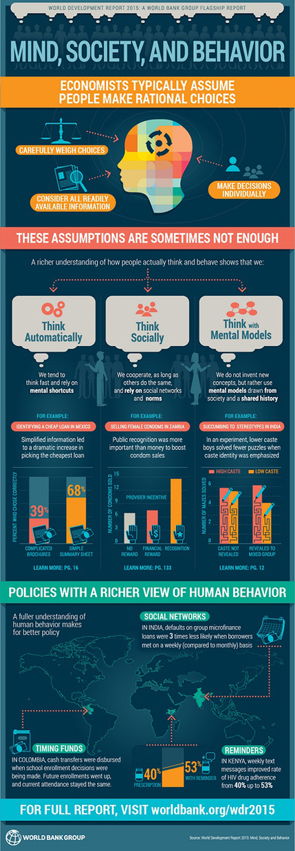 Infographic: Mind, Society, and Behavior | Health promotion. Social marketing | Scoop.it
