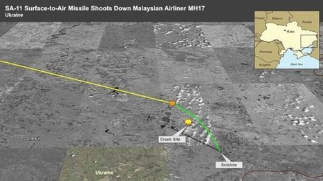 Intelligence Officials Present Evidence for How Malaysian Flight MH17 Was Shot Down | Current Politics | Scoop.it