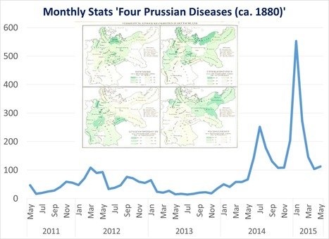 Four Diseases in Prussia | Medical GIS Guide | Scoop.it