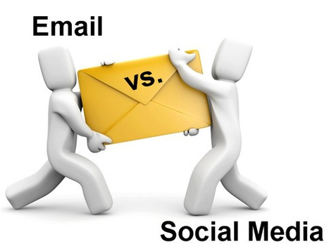Combine Email and Social for True Engagement - Jeff Bullas | New Digital Media | Scoop.it