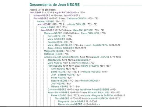 CHRONIQUE FAMILIALE: Les Familles NEGRE de St Léger de Peyre | GenealoNet | Scoop.it