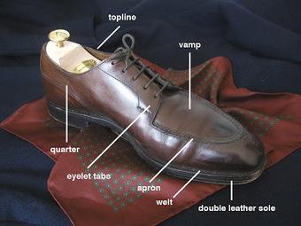 (EN) - Shoe terminology illustrated | The AristoCat | terminology | Scoop.it
